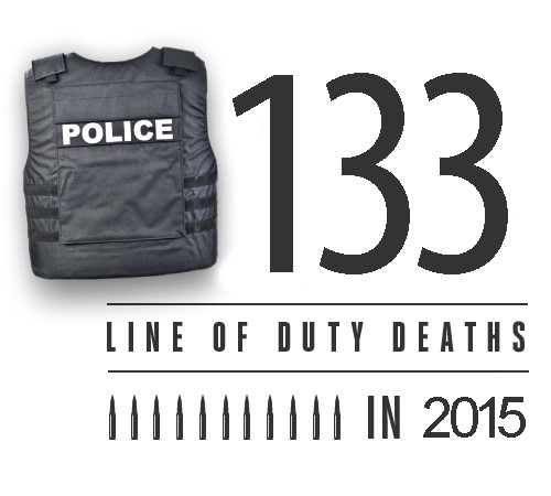 graphic for 2015 Line of Duty Deaths